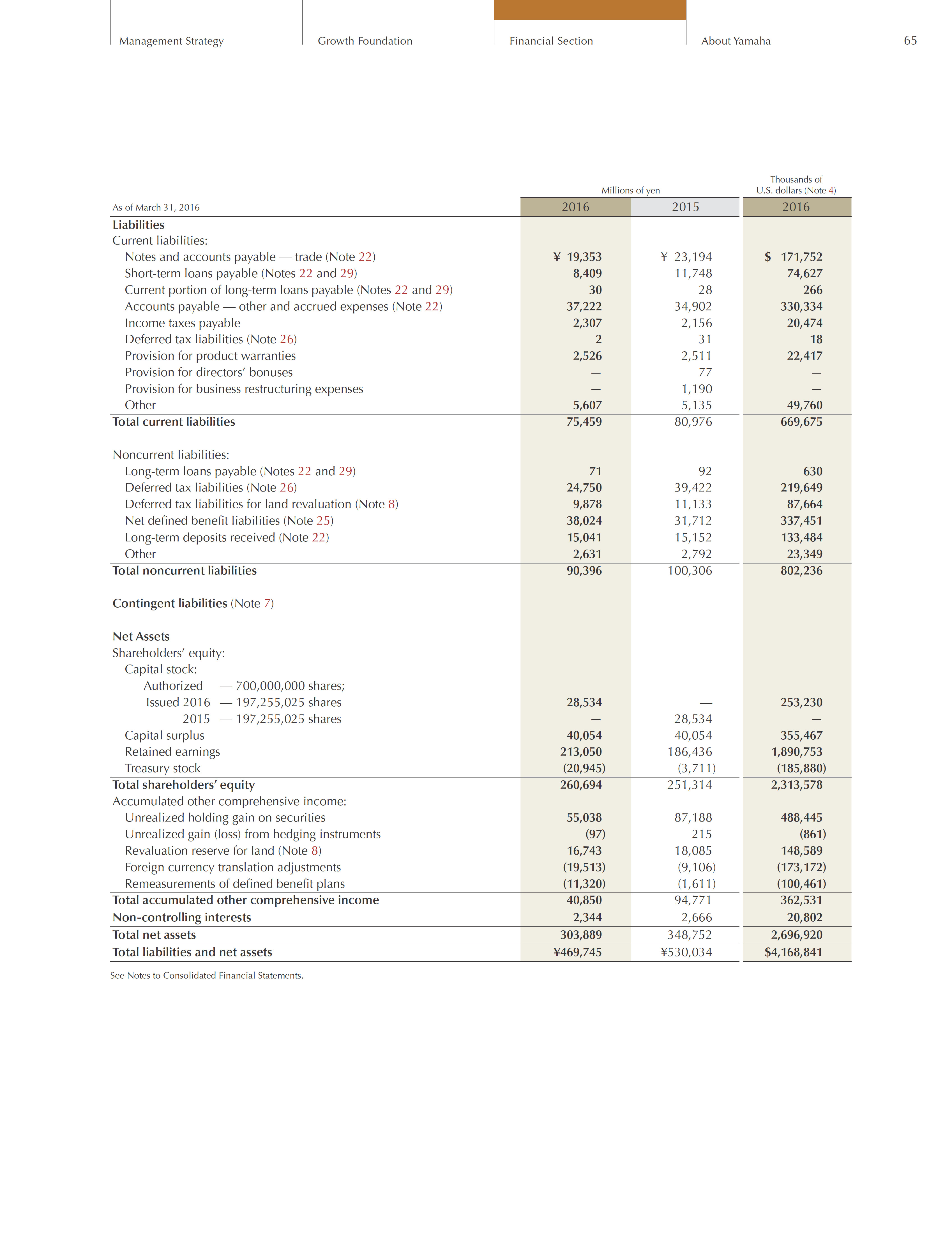 target balance sheet and annual report I need help with this problem asap thank you income statement, retained earnings, and balance sheet the following financial data were adapted from recent annual report of target corporation for the year ending january 28, 20y2.